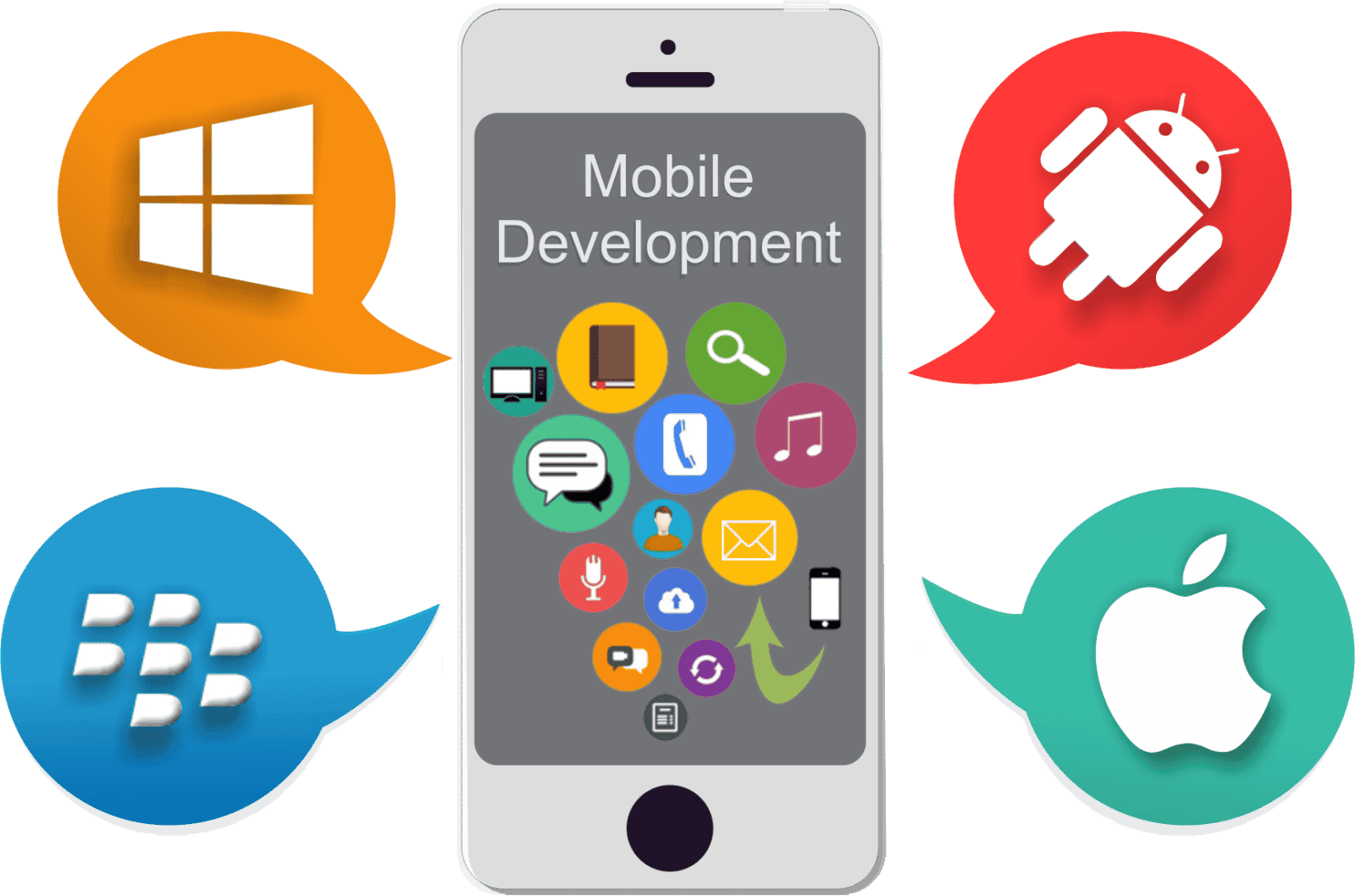 Mobile-Application-Development-seo