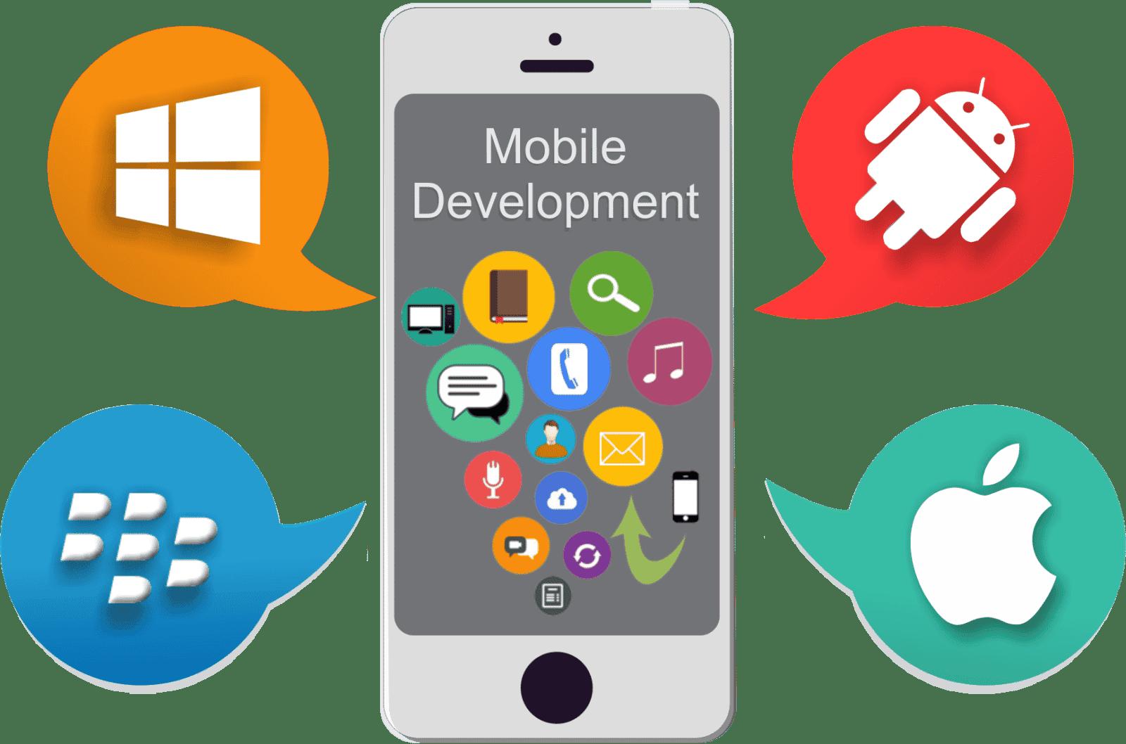 Mobile-Application-Development-seo